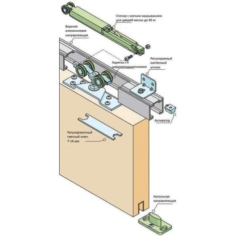 Фото Комплект креплений для сдвижных дверей до 40 кг с системой мягкого закрывания с направляющей 2 м Механизмы для раздвижных дверей 12