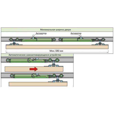 Фото Комплект креплений для сдвижных дверей до 40 кг с системой мягкого закрывания с направляющей 2 м Механизмы для раздвижных дверей 16